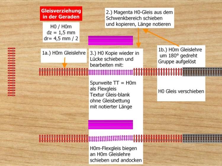 Dsg_wechsel_neu.jpg