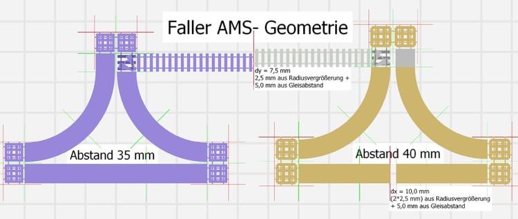 Faller -AMS-Geometrie.jpg