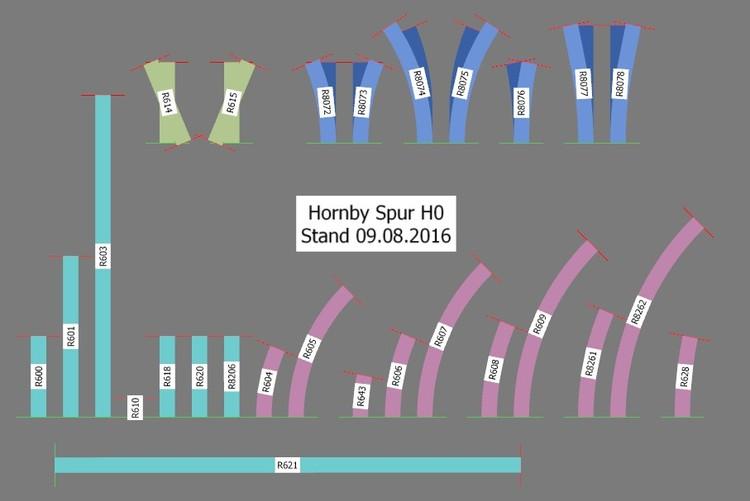 Hornby H0 code 100.jpg