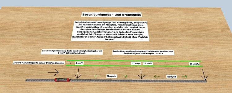 Beschleunigungs - und Bremsgleis.jpg