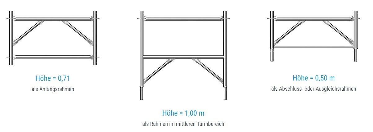 Gerüstbau aus Einzelteile - Allgemeine Diskussionen - 3D-Modellbahn ...
