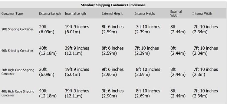2089604843_shippingcontainer.thumb.JPG.4ac5bbb2604036d283888413bd078a02.JPG