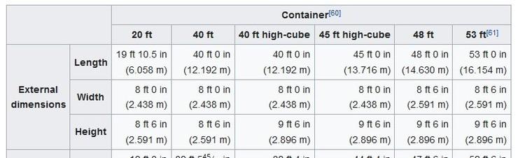 1902247574_ContainerMae.thumb.jpg.4570cde0de65783d3061e8d6ae6b3649.jpg